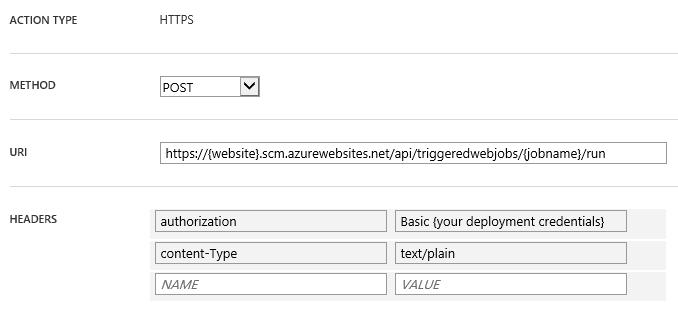 Custom job HTTP headers