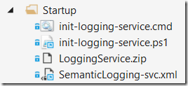 Startup folder of a cloud service role containing SLAB out-of-process service